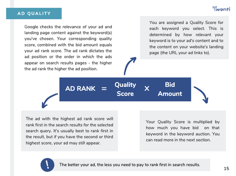Ad Grants Ebook Ad Quality
