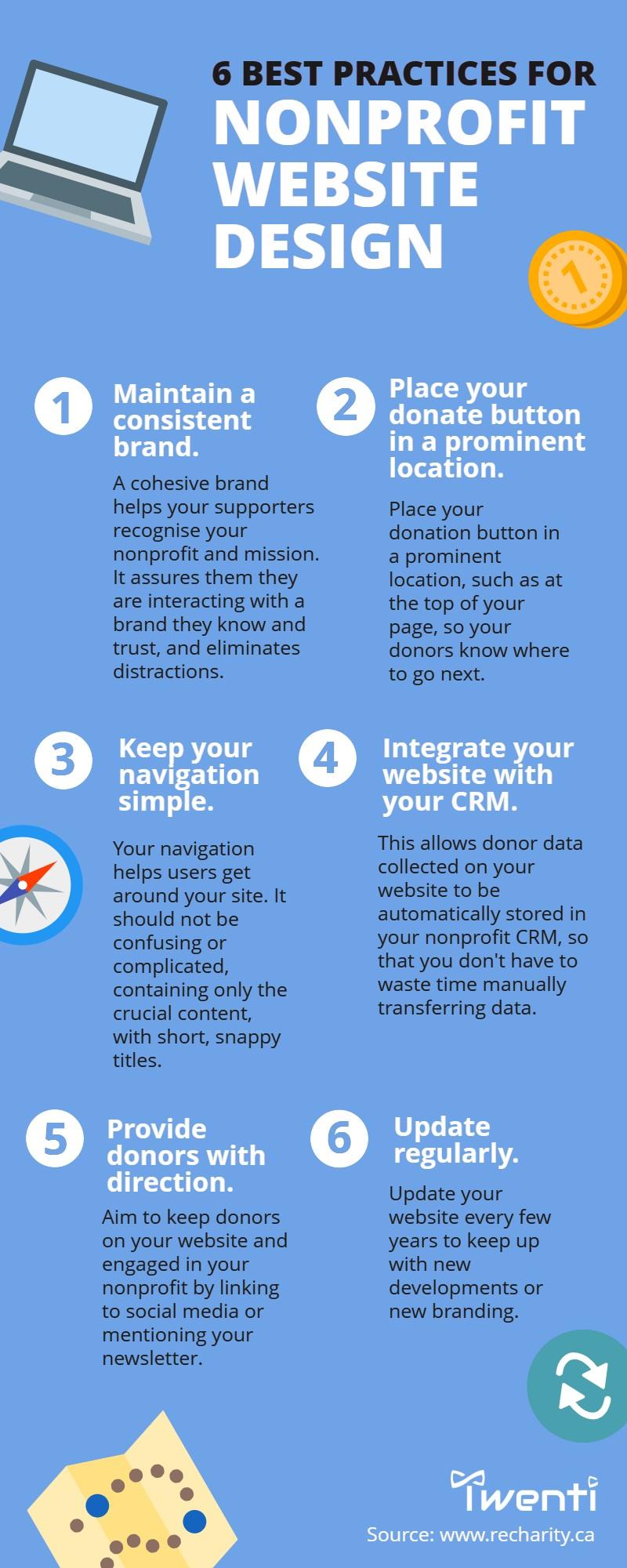Infographic 6 Best Website Practices